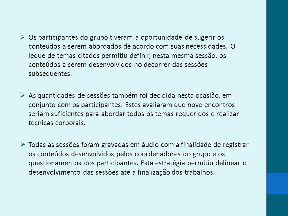 Os participantes do grupo tiveram a oportunidade de sugerir os conteúdos a serem abordados de acordo com suas necessidades. O leque de temas citados p