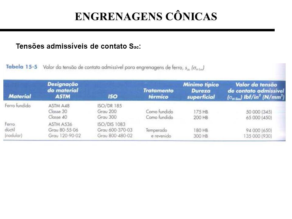 Tensões admissíveis de contato S ac : ENGRENAGENS CÔNICAS