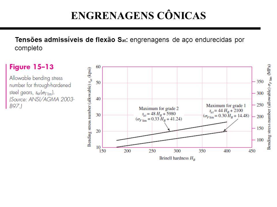 Tensões admissíveis de flexão S at : engrenagens de aço endurecidas por completo ENGRENAGENS CÔNICAS