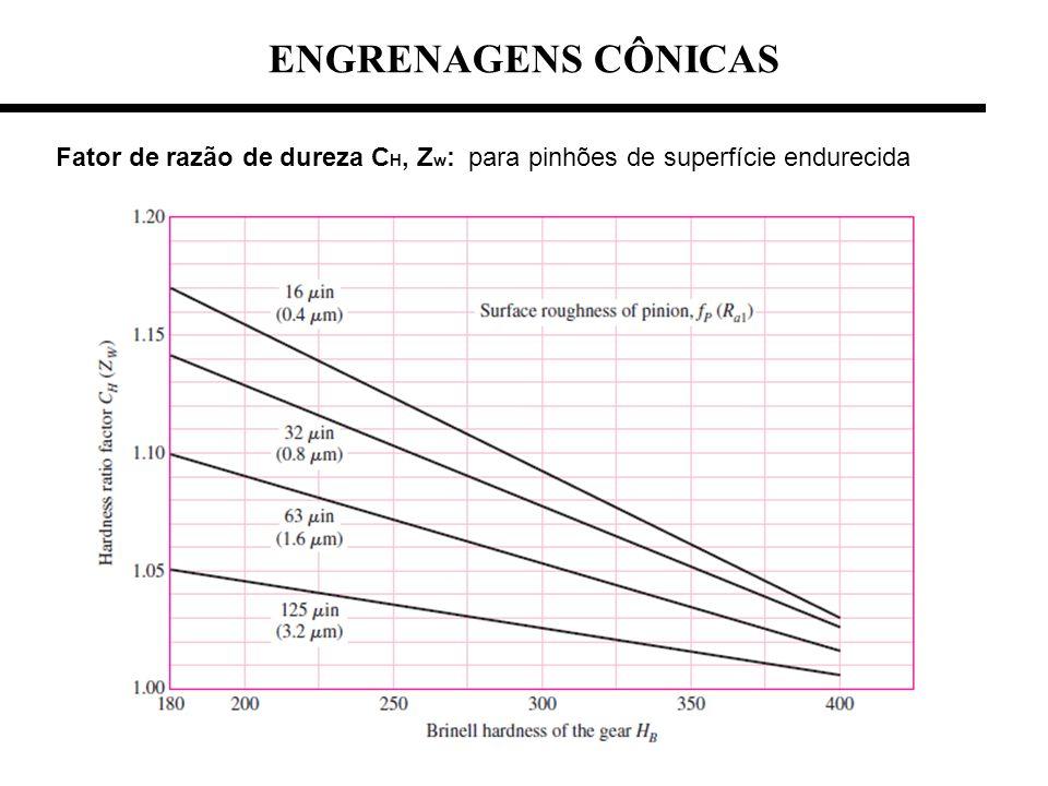 Fator de razão de dureza C H, Z w : para pinhões de superfície endurecida ENGRENAGENS CÔNICAS