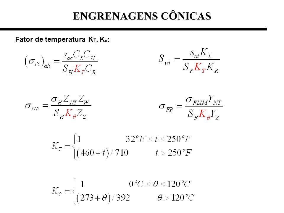 Fator de temperatura K T, K ɵ : ENGRENAGENS CÔNICAS