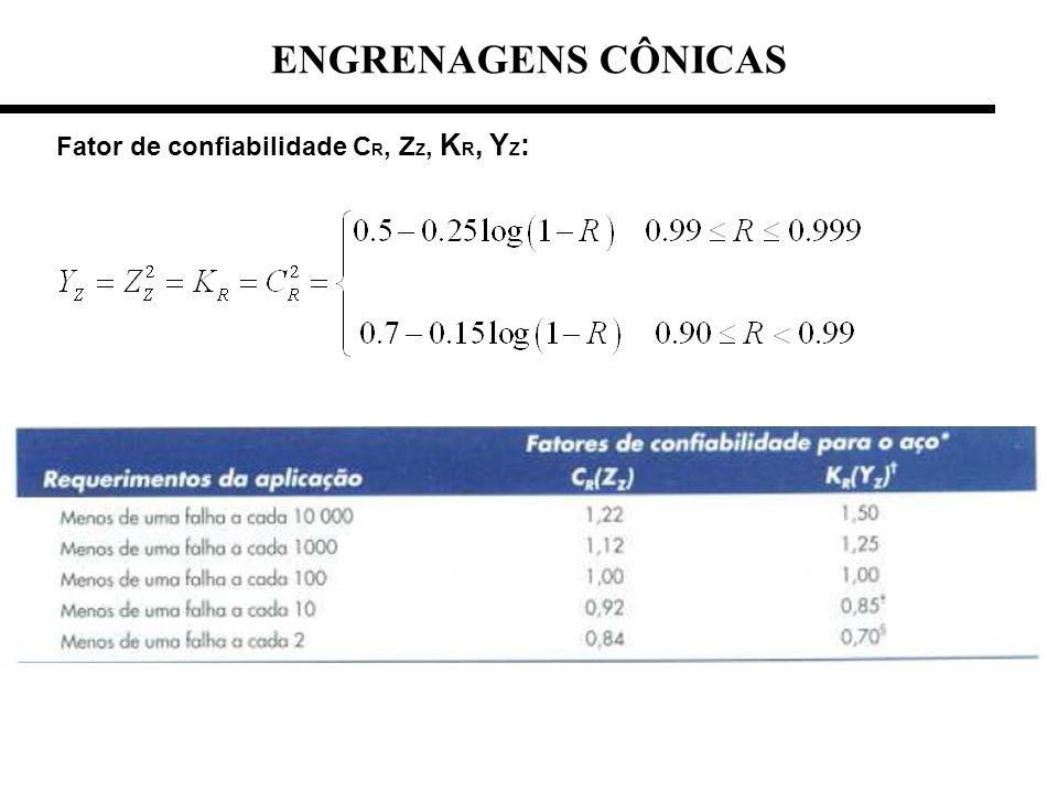 Fator de confiabilidade C R, Z Z, K R, Y Z : ENGRENAGENS CÔNICAS