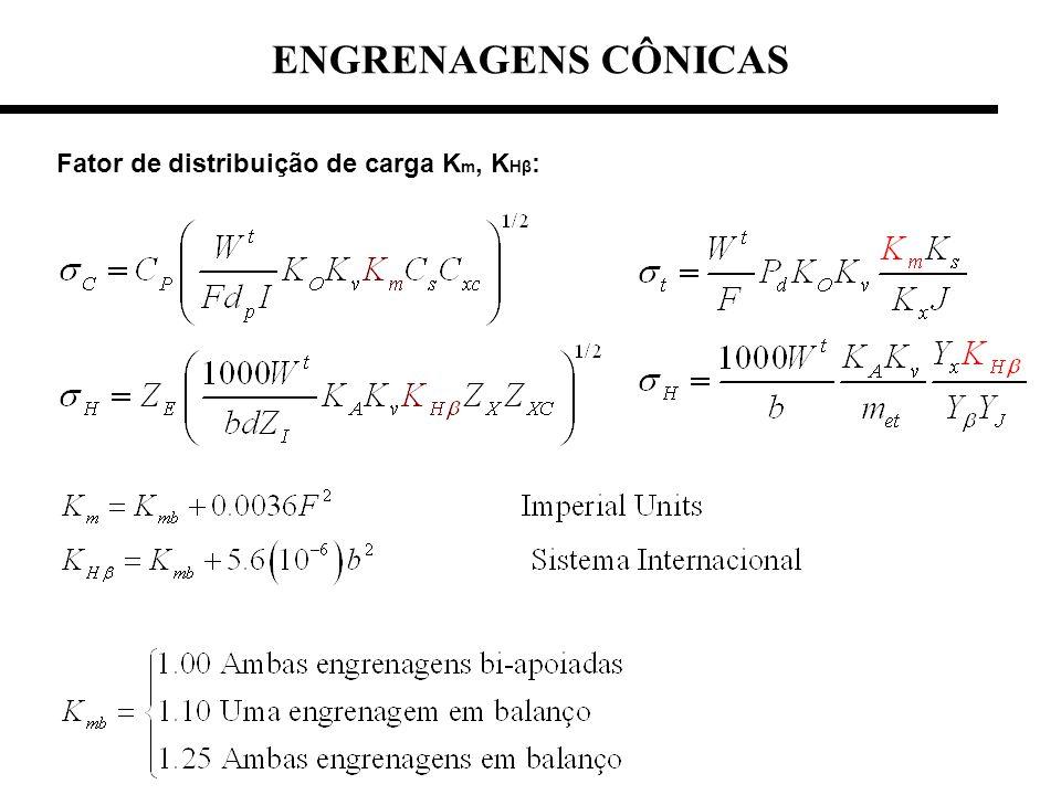 Fator de distribuição de carga K m, K Hβ : ENGRENAGENS CÔNICAS