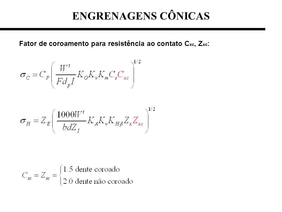 Fator de coroamento para resistência ao contato C xc, Z xc : ENGRENAGENS CÔNICAS