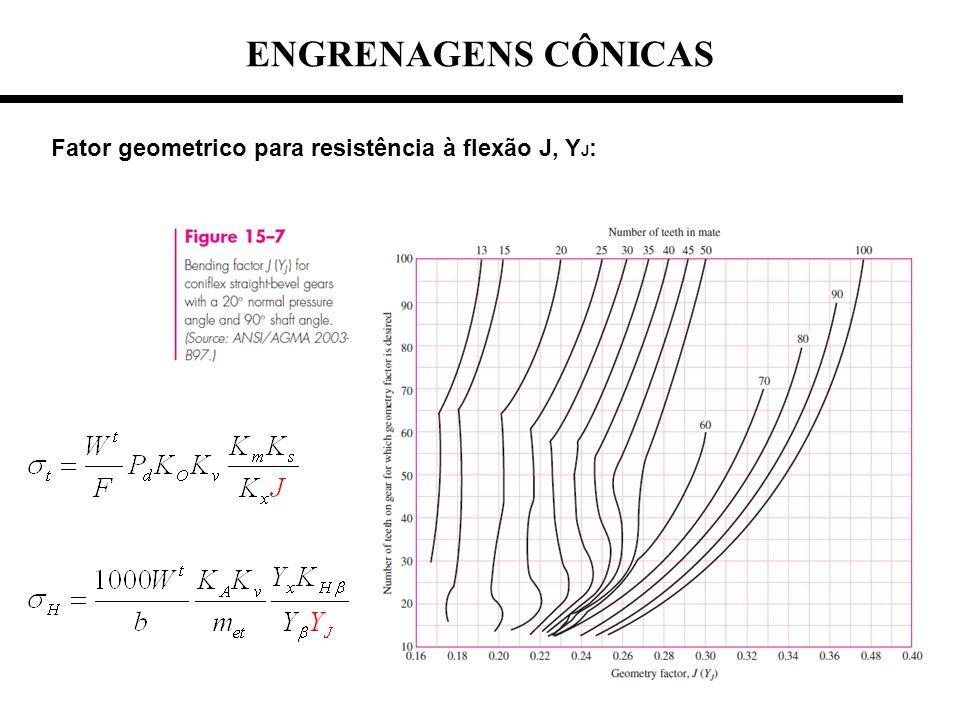 Fator geometrico para resistência à flexão J, Y J : ENGRENAGENS CÔNICAS