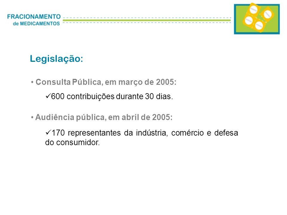Legislação: Consulta Pública, em março de 2005: 600 contribuições durante 30 dias.