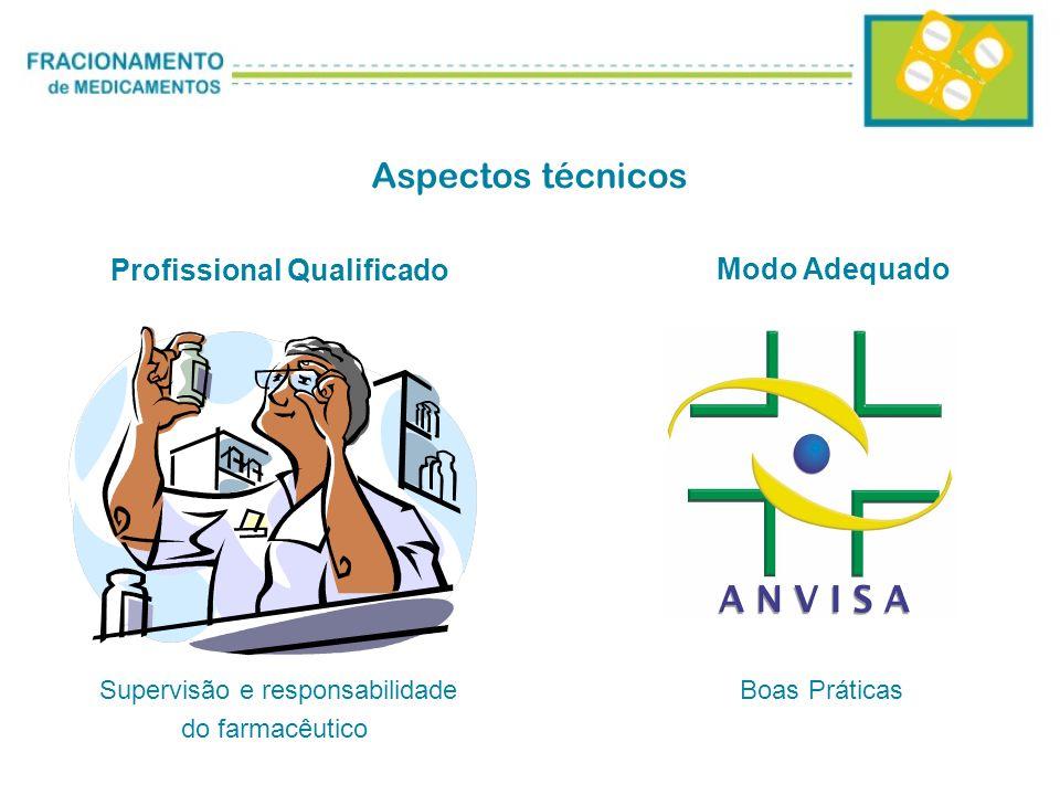 Profissional Qualificado Supervisão e responsabilidade do farmacêutico Aspectos técnicos Modo Adequado Boas Práticas