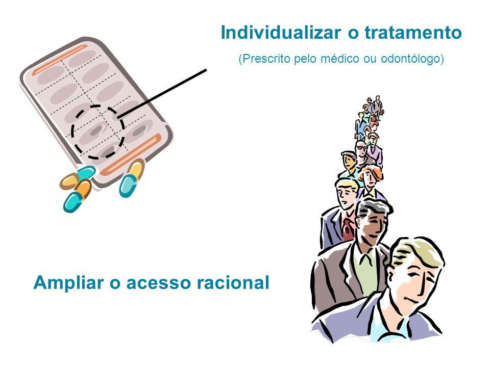 Individualizar o tratamento (Prescrito pelo médico ou odontólogo) Ampliar o acesso racional