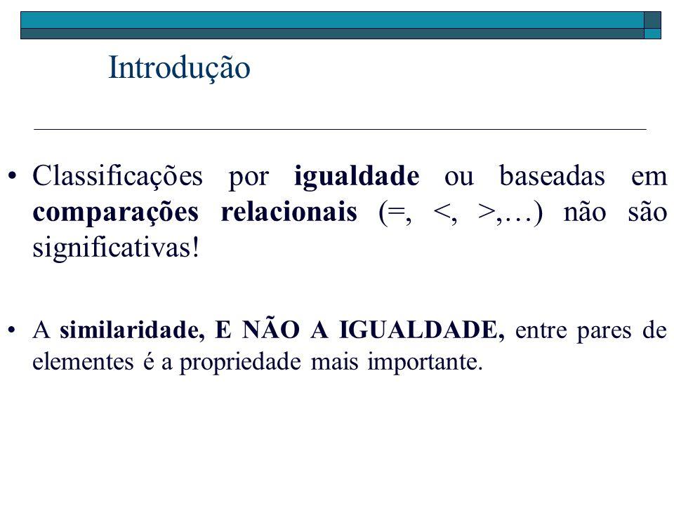 Exemplo: Dada a foto do Ronaldinho, retorne as 2 fotos presentes na base de dados mais similares a ela Introdução