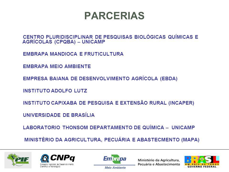 Conselho Nacional de Desenvolvimento Científico e Tecnológico 25%da produção mundial 1.5 milhões de ton./ano (FAO, 2002) Nordeste e Sudeste são as principais regiões da produção nacional Espírito Santo - 420.500 ton/ano Bahia – 860.000 ton/ano Rechaço de frutos no mercado internacional Diferenças nos Limites Máximos de Resíduos (MRLs ) Brasil 3,0 mg kg -1 Estados Unidos 10,0 mg kg -1 União Européia 0,05 mg kg -1