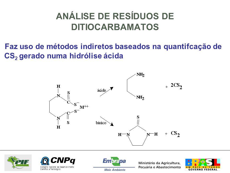 Conselho Nacional de Desenvolvimento Científico e Tecnológico ANÁLISE DE RESÍDUOS DE DITIOCARBAMATOS Faz uso de métodos indiretos baseados na quantifc