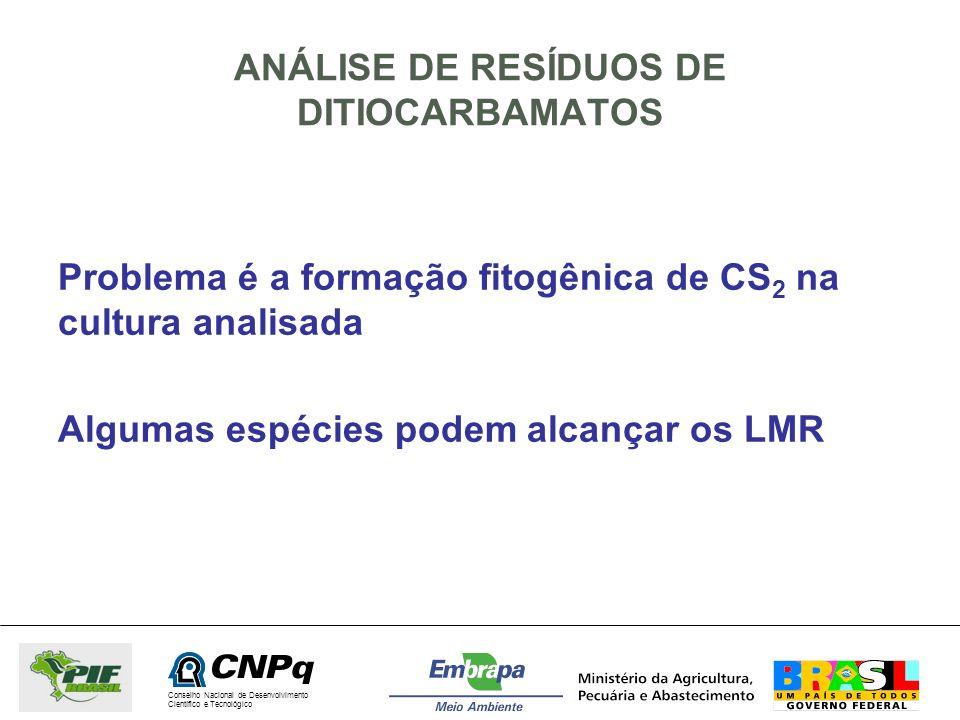 Conselho Nacional de Desenvolvimento Científico e Tecnológico ANÁLISE DE RESÍDUOS DE DITIOCARBAMATOS Problema é a formação fitogênica de CS 2 na cultu