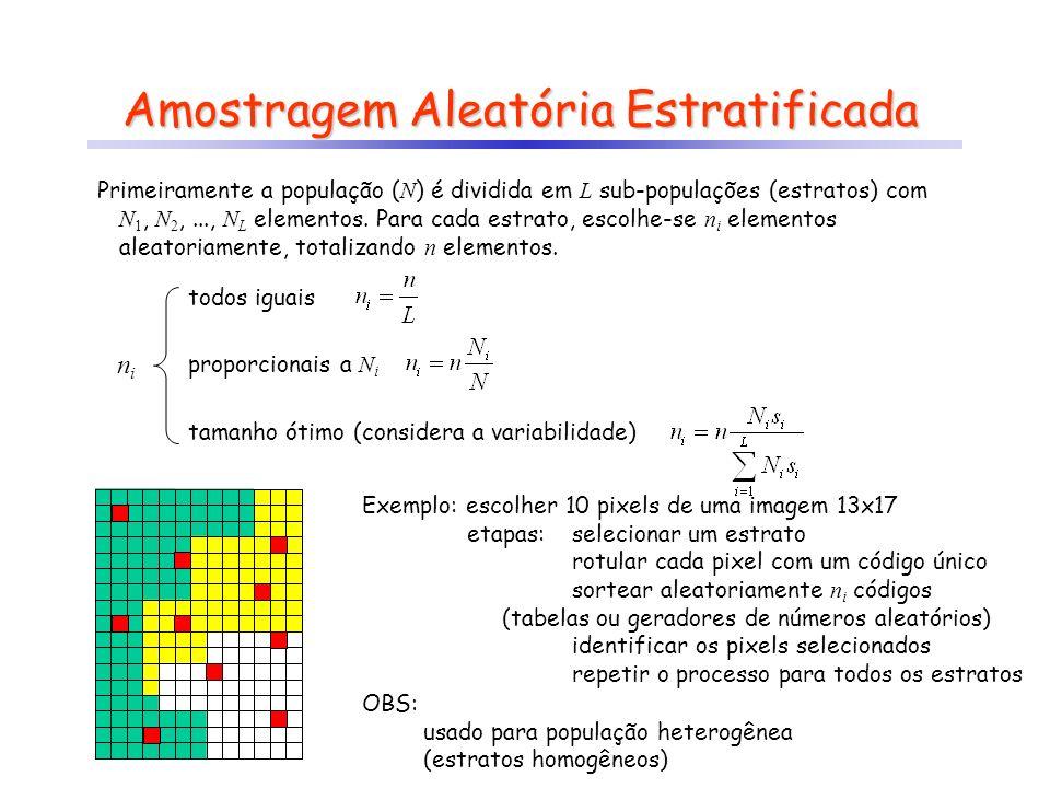 Amostragem Aleatória Estratificada Primeiramente a população ( N ) é dividida em L sub-populações (estratos) com N 1, N 2,..., N L elementos. Para cad