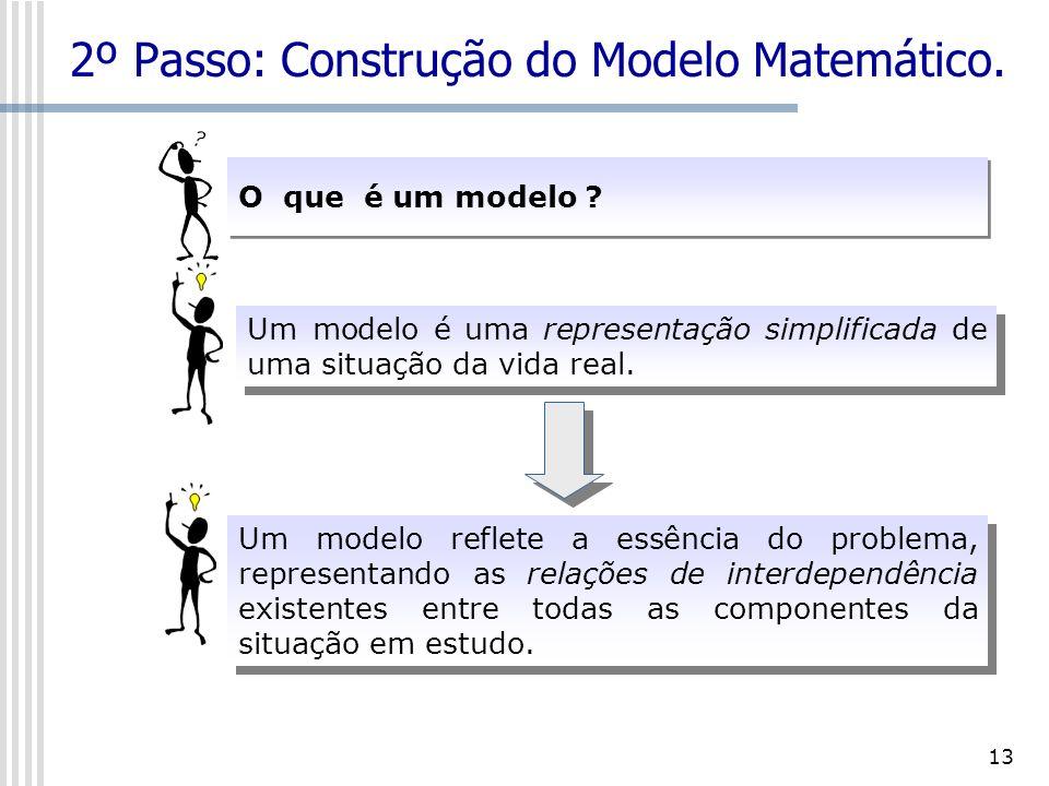 14 Um modelo matemático é uma representação simplificada de uma situação da vida real, formalizado com símbolos e expressões matemáticas.