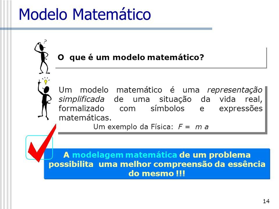 15 Modelo Matemático Os modelos matemáticos em que todas as informações relevantes são assumidas como conhecidas (sem incertezas) são chamados de determinísticos.