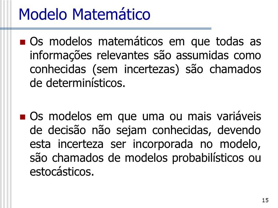 16 Modelo Matemático de um Problema de Otimização Um modelo matemático de um Problema de Otimização é definido por: um número N de decisões a ser tomadas, denominadas variáveis de decisão, uma função matemática, que representa a medida da vantagem (desvantagem) da tomada de decisão denominada função objetivo, um conjunto de restrições associadas às variáveis de decisão denominadas restrições do modelo, um conjunto de constantes (coeficientes) da função objetivo e das restrições denominadas parâmetros do modelo.