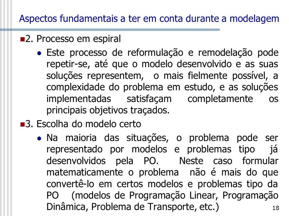 19 2º Passo: Construção do Modelo Matemático.