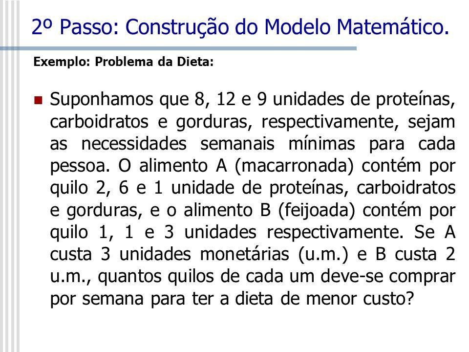 2º Passo: Construção do Modelo Matemático SOLUÇÃO: 1.