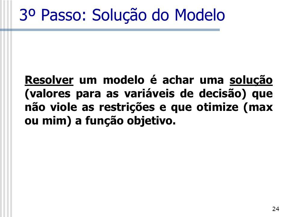 25 3º Passo: Solução do Modelo Ao contrário das outras fases, que não possuem regras fixas, a solução do modelo é baseada geralmente em técnicas matemáticas existentes.