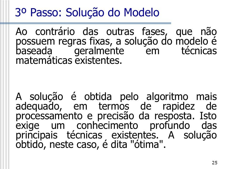 26 3º Passo: Solução do Modelo Um algoritmo é uma sequência finita e não ambígua de instruções computáveis para solucionar um problema
