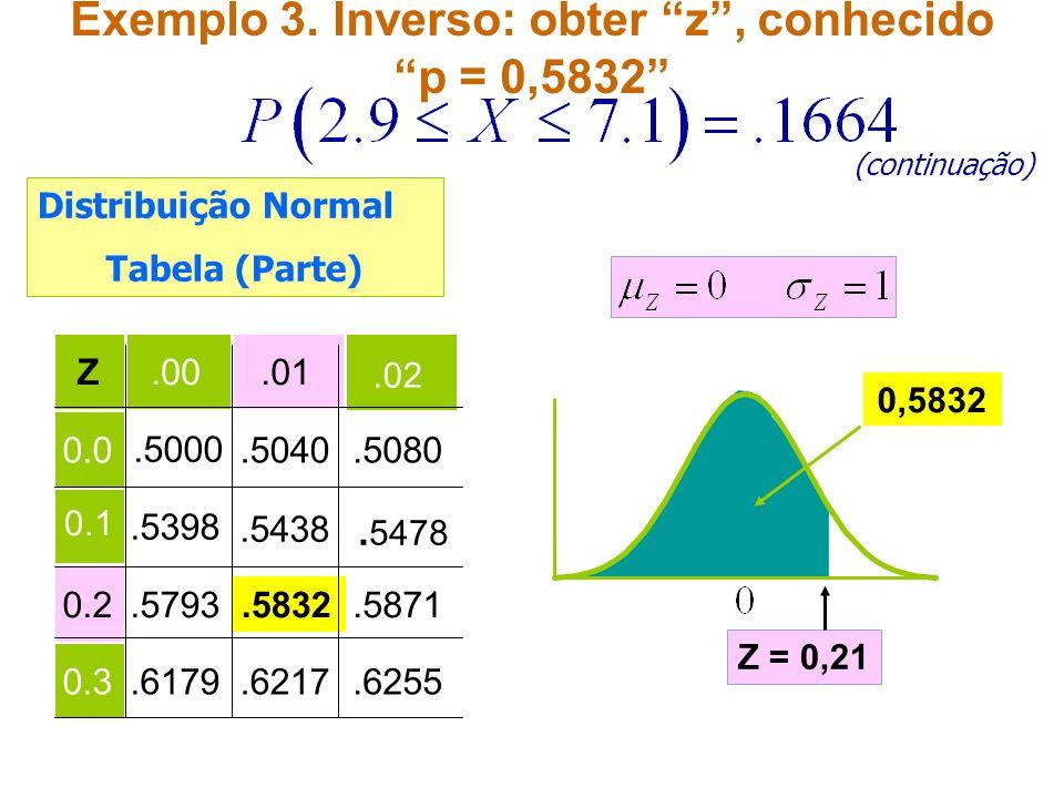Z.00.01 0.0.5000.5040.5080.5398.5438 0.2.5793.5832.5871 0.3.6179.6217.6255 0,5832.02 0.1. 5478 Distribuição Normal Tabela (Parte) Z = 0,21 Exemplo 3.