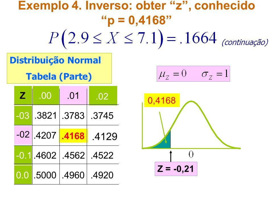Z.00.01 -03.3821.3783.3745.4207.4168 -0.1.4602.4562.4522 0.0.5000.4960.4920 0,4168.02 -02.4129 Distribuição Normal Tabela (Parte) Z = -0,21 Exemplo 4.