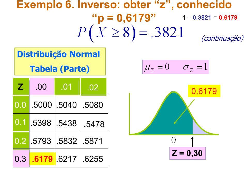 Exemplo 6. Inverso: obter z, conhecido p = 0,6179 (continuação) Z.00.01 0.0.5000.5040.5080.5398.5438 0.2.5793.5832.5871 0.3.6179.6217.6255 0,6179.02 0