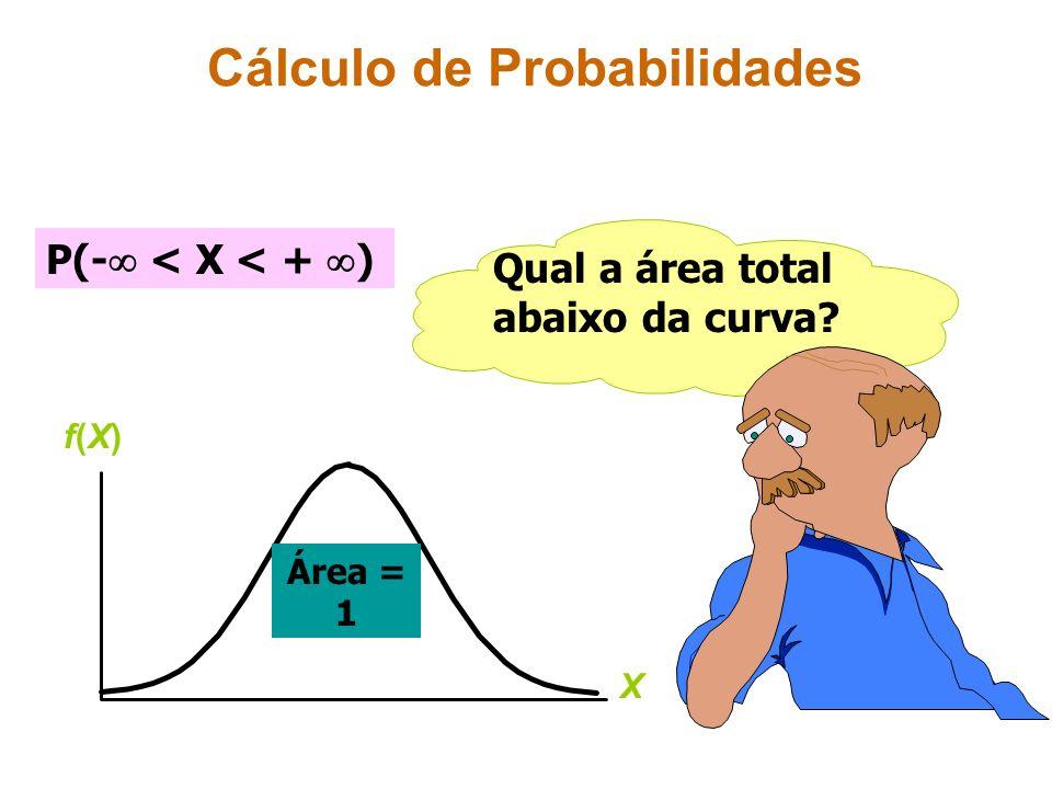 Cálculo de Probabilidades Qual a área total abaixo da curva? f(X)f(X) X Área = 1 P(- < X < + )