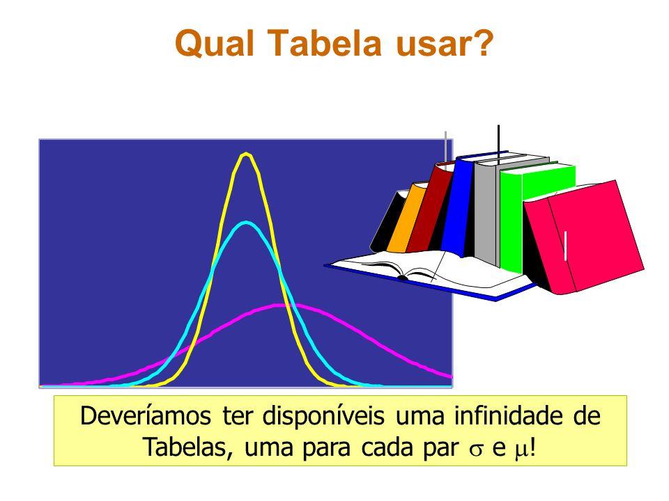 Qual Tabela usar? Deveríamos ter disponíveis uma infinidade de Tabelas, uma para cada par e !
