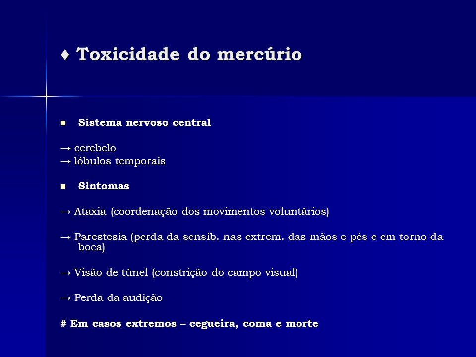 Toxicidade do mercúrio Toxicidade do mercúrio Sistema nervoso central Sistema nervoso central cerebelo cerebelo lóbulos temporais lóbulos temporais Si
