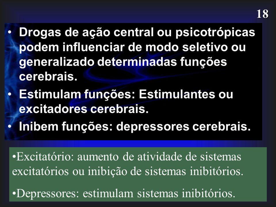 18 Drogas de ação central ou psicotrópicas podem influenciar de modo seletivo ou generalizado determinadas funções cerebrais. Estimulam funções: Estim