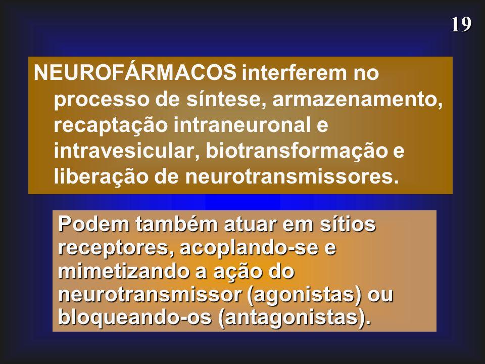 19 NEUROFÁRMACOS interferem no processo de síntese, armazenamento, recaptação intraneuronal e intravesicular, biotransformação e liberação de neurotra