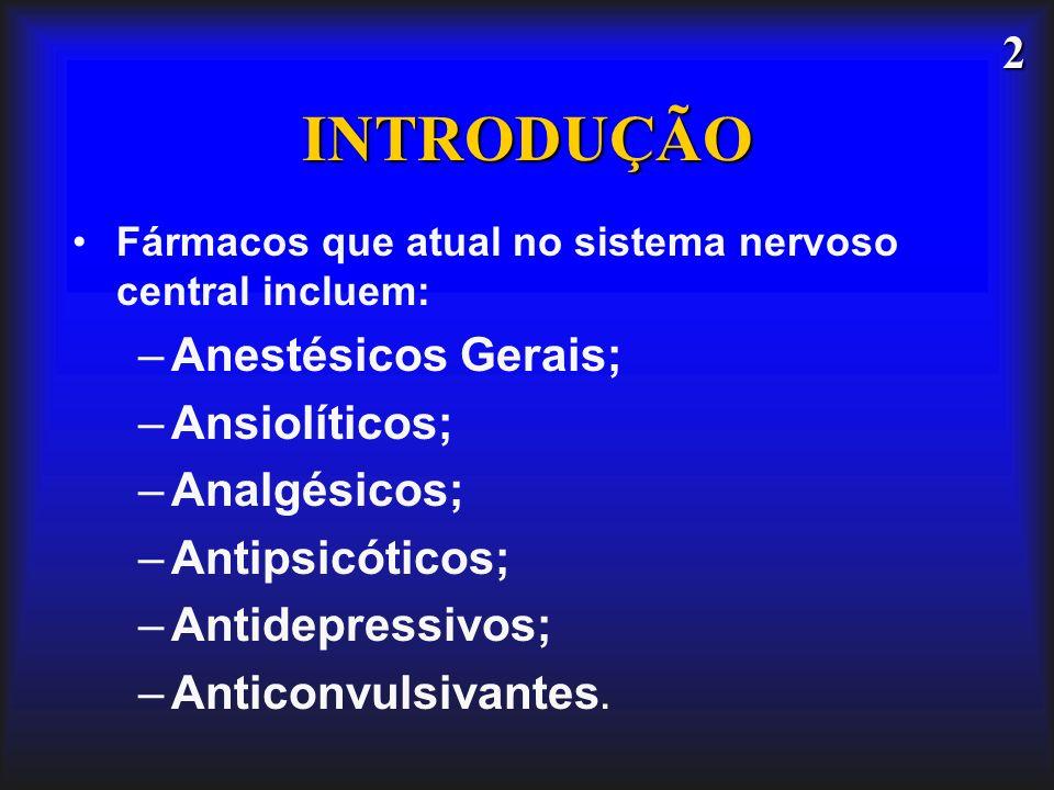 2 INTRODUÇÃO Fármacos que atual no sistema nervoso central incluem: –Anestésicos Gerais; –Ansiolíticos; –Analgésicos; –Antipsicóticos; –Antidepressivo