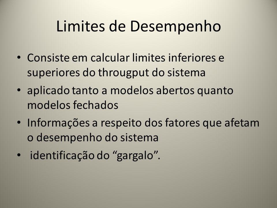 Limites de Desempenho limites otimistas – situação de melhor desempenho do sistema – limite superior do throughput – limite inferior do tempo de resposta limites pessimistas – situação de pior desempenho do sistema – limite inferior do throughput – limite superior do tempo de resposta.