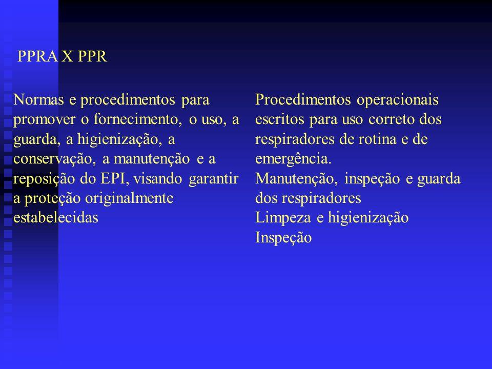 PPRA X PPR Programa de Treinamento dos trabalhadores quanto a sua correta utilização e orientação sobre limitações de uso Treinamento e reciclagem : R