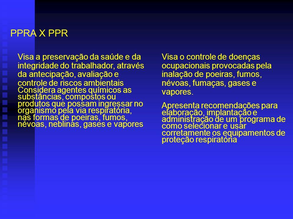 PPRA X PPR Osny Ferreira de Camargo