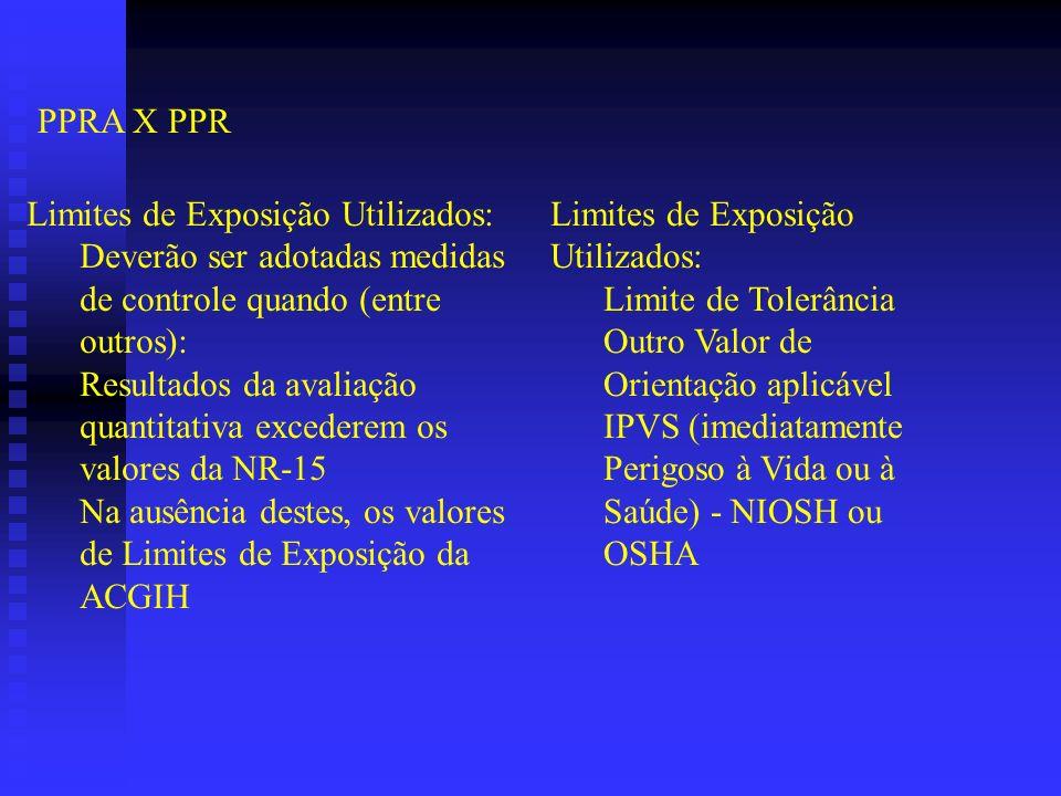 PPRA X PPR Limites de Exposição Utilizados: Deverão ser adotadas medidas de controle quando (entre outros): Resultados da avaliação quantitativa excederem os valores da NR-15 Na ausência destes, os valores de Limites de Exposição da ACGIH Limites de Exposição Utilizados: Limite de Tolerância Outro Valor de Orientação aplicável IPVS (imediatamente Perigoso à Vida ou à Saúde) - NIOSH ou OSHA
