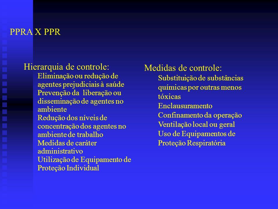 PPRA X PPR Limites de Exposição Utilizados: Deverão ser adotadas medidas de controle quando (entre outros): Resultados da avaliação quantitativa exced