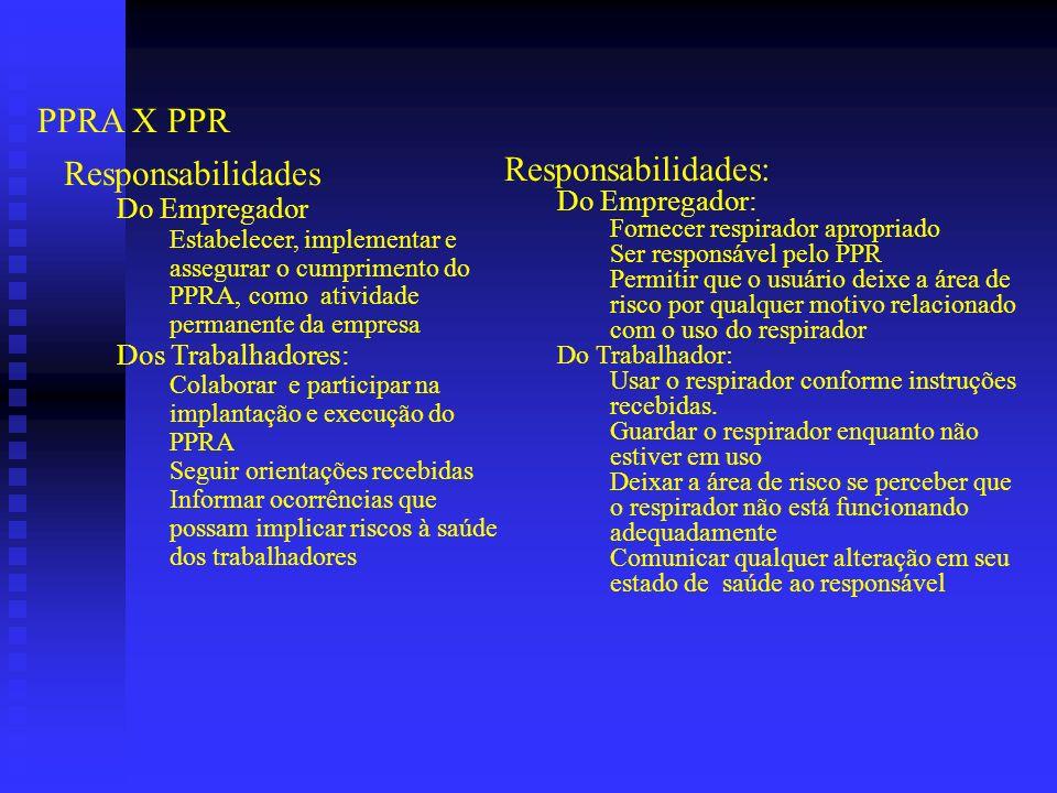 PPRA X PPR Responsabilidades Do Empregador Estabelecer, implementar e assegurar o cumprimento do PPRA, como atividade permanente da empresa Dos Trabalhadores: Colaborar e participar na implantação e execução do PPRA Seguir orientações recebidas Informar ocorrências que possam implicar riscos à saúde dos trabalhadores Responsabilidades: Do Empregador: Fornecer respirador apropriado Ser responsável pelo PPR Permitir que o usuário deixe a área de risco por qualquer motivo relacionado com o uso do respirador Do Trabalhador: Usar o respirador conforme instruções recebidas.