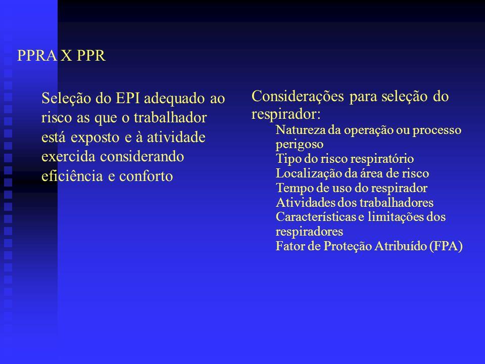 PPRA X PPR Responsabilidades Do Empregador Estabelecer, implementar e assegurar o cumprimento do PPRA, como atividade permanente da empresa Dos Trabal