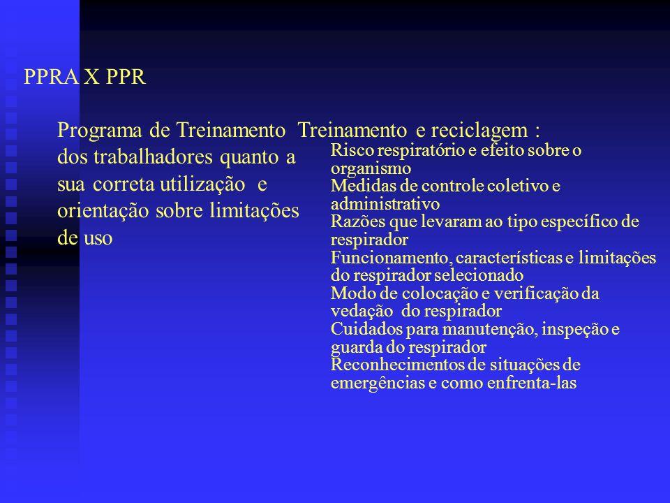 PPRA X PPR Seleção do EPI adequado ao risco as que o trabalhador está exposto e à atividade exercida considerando eficiência e conforto Considerações