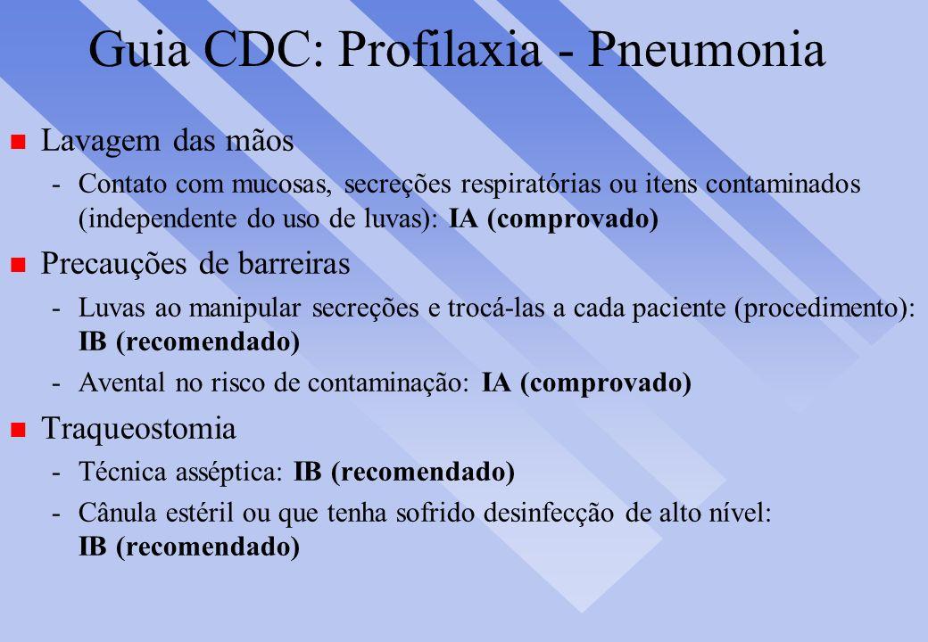 Guia CDC: Profilaxia - Pneumonia n Lavagem das mãos -Contato com mucosas, secreções respiratórias ou itens contaminados (independente do uso de luvas)