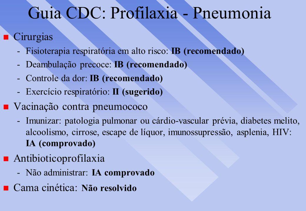 Guia CDC: Profilaxia - Pneumonia n Cirurgias -Fisioterapia respiratória em alto risco: IB (recomendado) -Deambulação precoce: IB (recomendado) -Contro