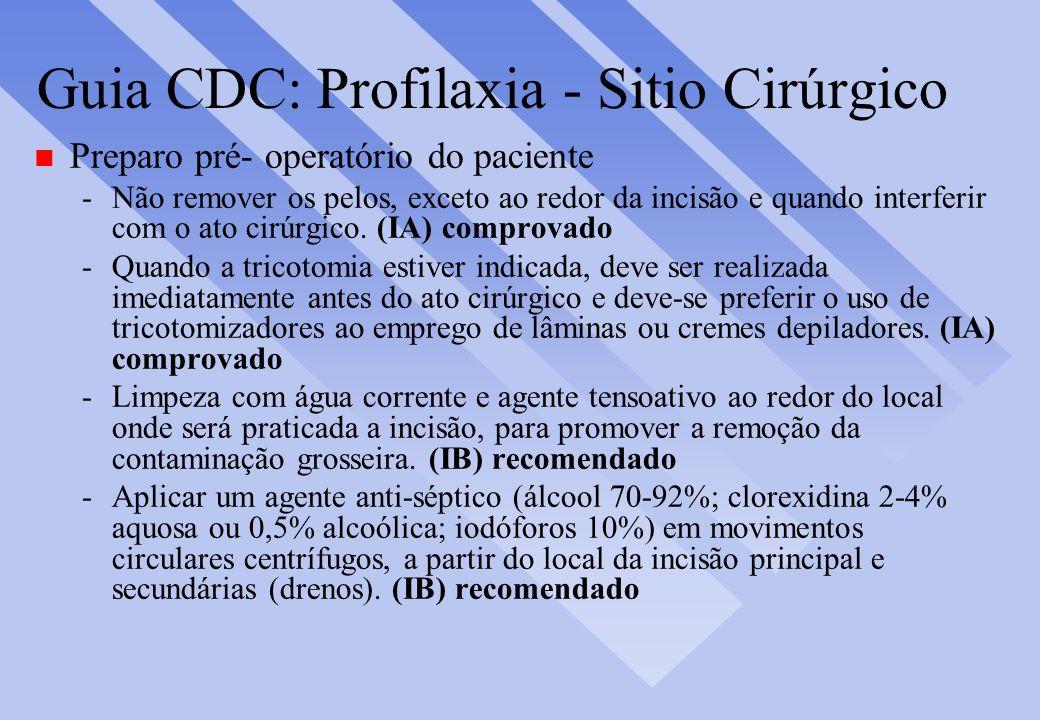 Guia CDC: Profilaxia - Sitio Cirúrgico n Preparo pré- operatório do paciente -Não remover os pelos, exceto ao redor da incisão e quando interferir com