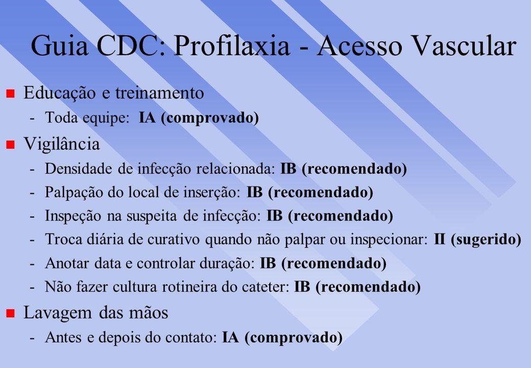 Guia CDC: Profilaxia - Acesso Vascular n Educação e treinamento -Toda equipe: IA (comprovado) n Vigilância -Densidade de infecção relacionada: IB (rec