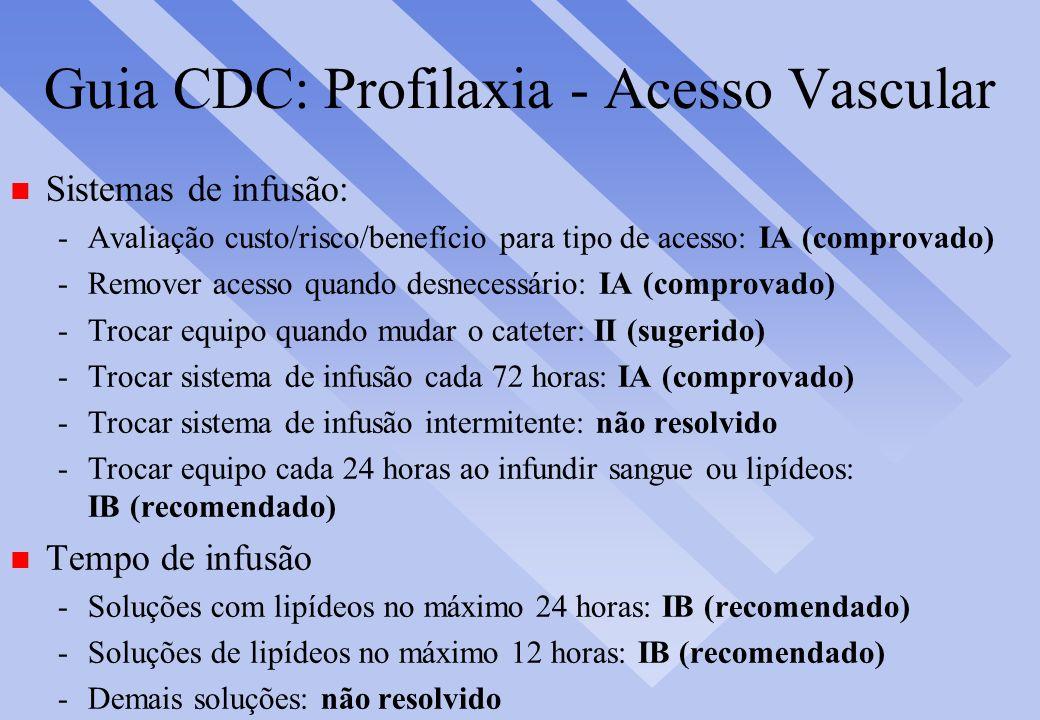 Guia CDC: Profilaxia - Acesso Vascular n Sistemas de infusão: -Avaliação custo/risco/benefício para tipo de acesso: IA (comprovado) -Remover acesso qu