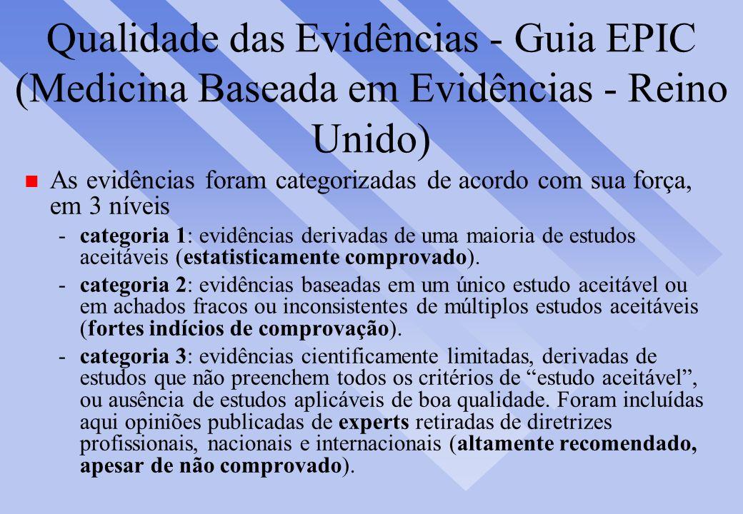 Qualidade das Evidências - Guia EPIC (Medicina Baseada em Evidências - Reino Unido) n As evidências foram categorizadas de acordo com sua força, em 3