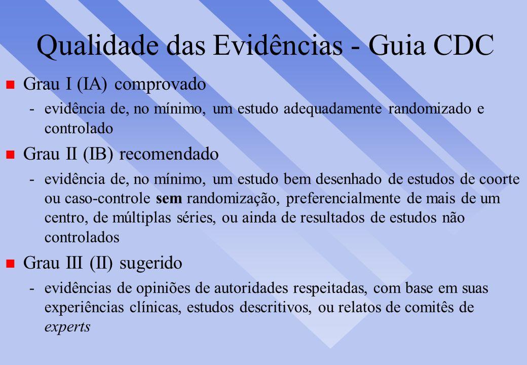 Qualidade das Evidências - Guia CDC n Grau I (IA) comprovado -evidência de, no mínimo, um estudo adequadamente randomizado e controlado n Grau II (IB)
