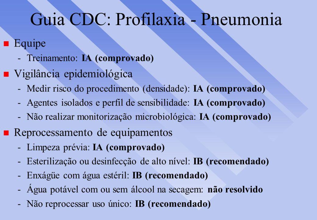 Guia CDC: Profilaxia - Pneumonia n Equipe -Treinamento: IA (comprovado) n Vigilância epidemiológica -Medir risco do procedimento (densidade): IA (comp