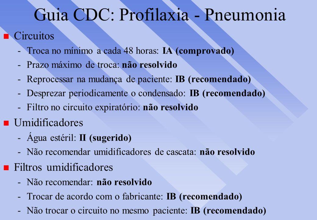 Guia CDC: Profilaxia - Pneumonia n Circuitos -Troca no mínimo a cada 48 horas: IA (comprovado) -Prazo máximo de troca: não resolvido -Reprocessar na m